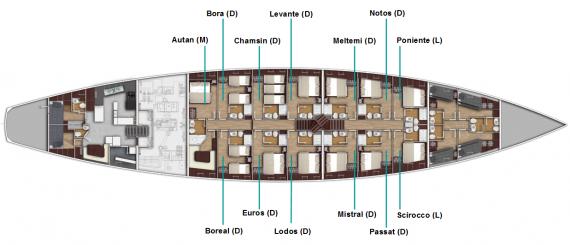 Chronos deck plan