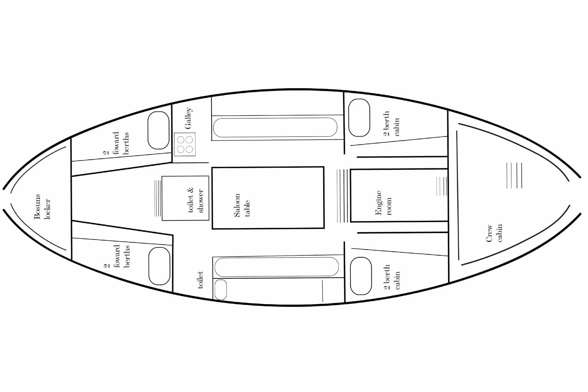 Eda Frandsen Deck Plan
